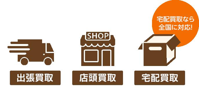 3種類の買取方法
