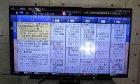 シャープ 液晶テレビ LC-55W30